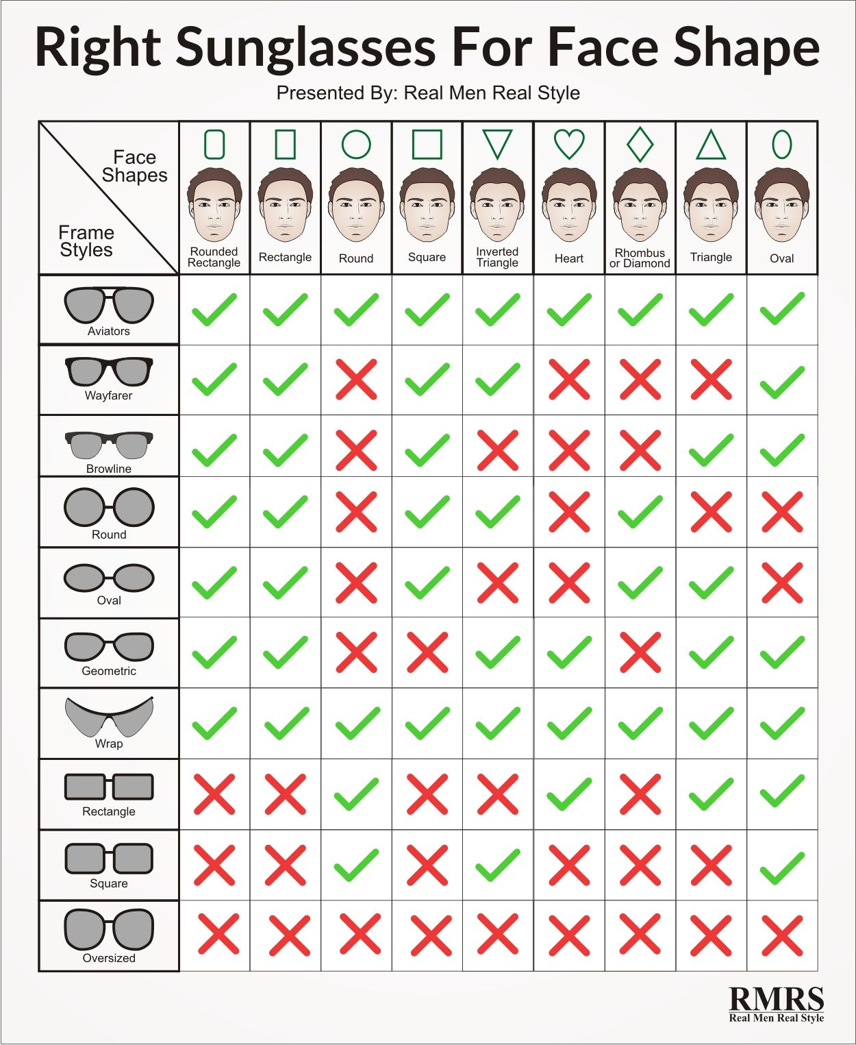 Types Of Glasses Frames Shapes : The Right Sunglasses For Your Face Shape Infographic ...