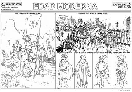Edad Moderna | Historia del Arte | Actividades de historia, Edad