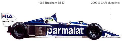 1983 Brabham BMW Turbo BT52 World Champion with Nelson Piquet ...