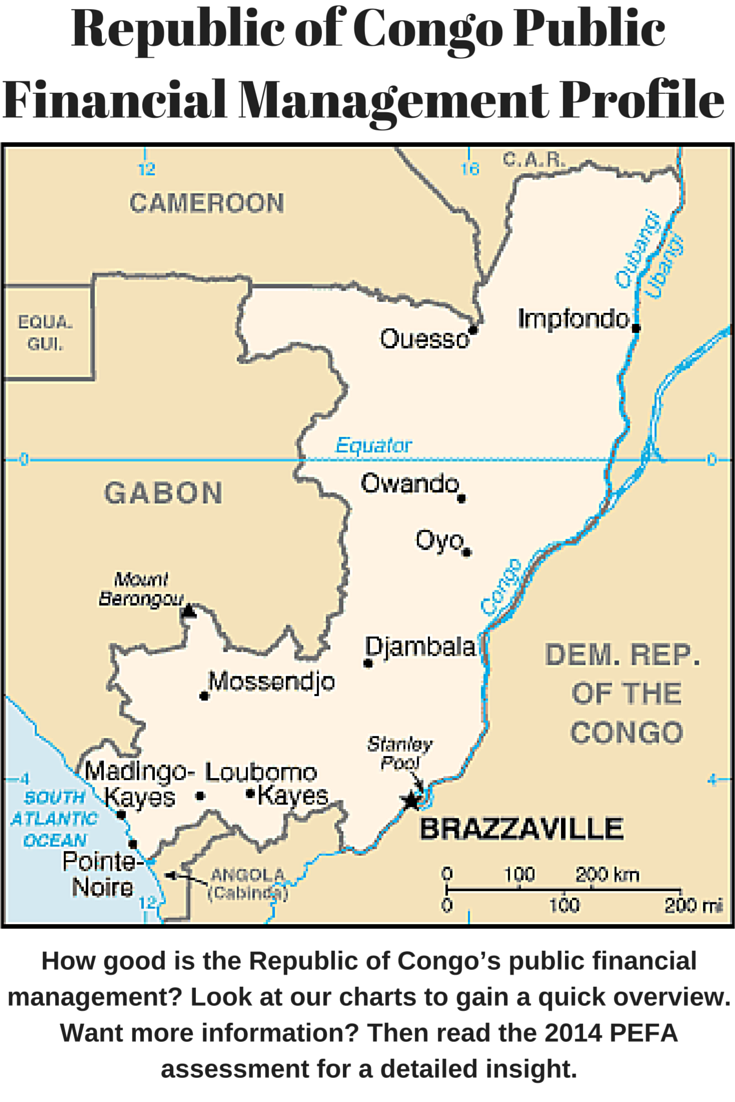 Welcome to our profile of the Republic of Congo's public financial management