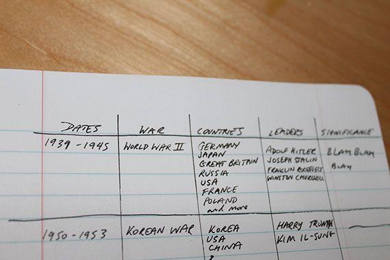 Note Taking Likeaboss Homeschool Study Skills Notetaking
