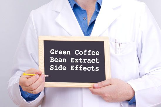 Image result for green coffeeside effects
