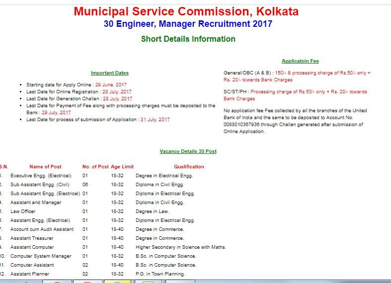 Municipal Services Commission  Kolkata  Engineer Manager