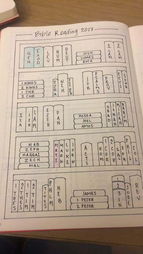 Document What Your Life Looks Like Now with These Bullet Journal Tracker Ideas