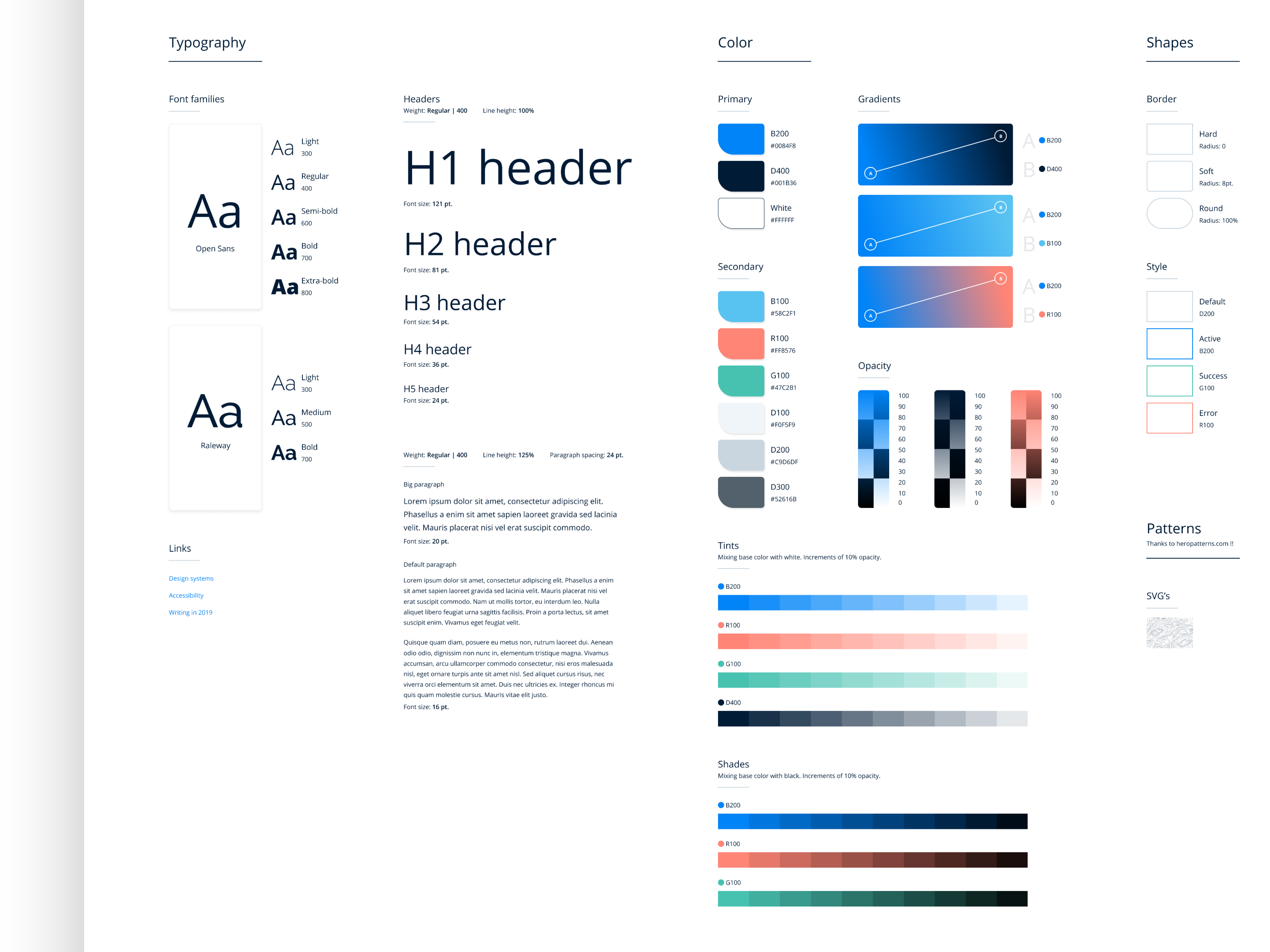 Free Figma Design System | UI styleguide #dribbble