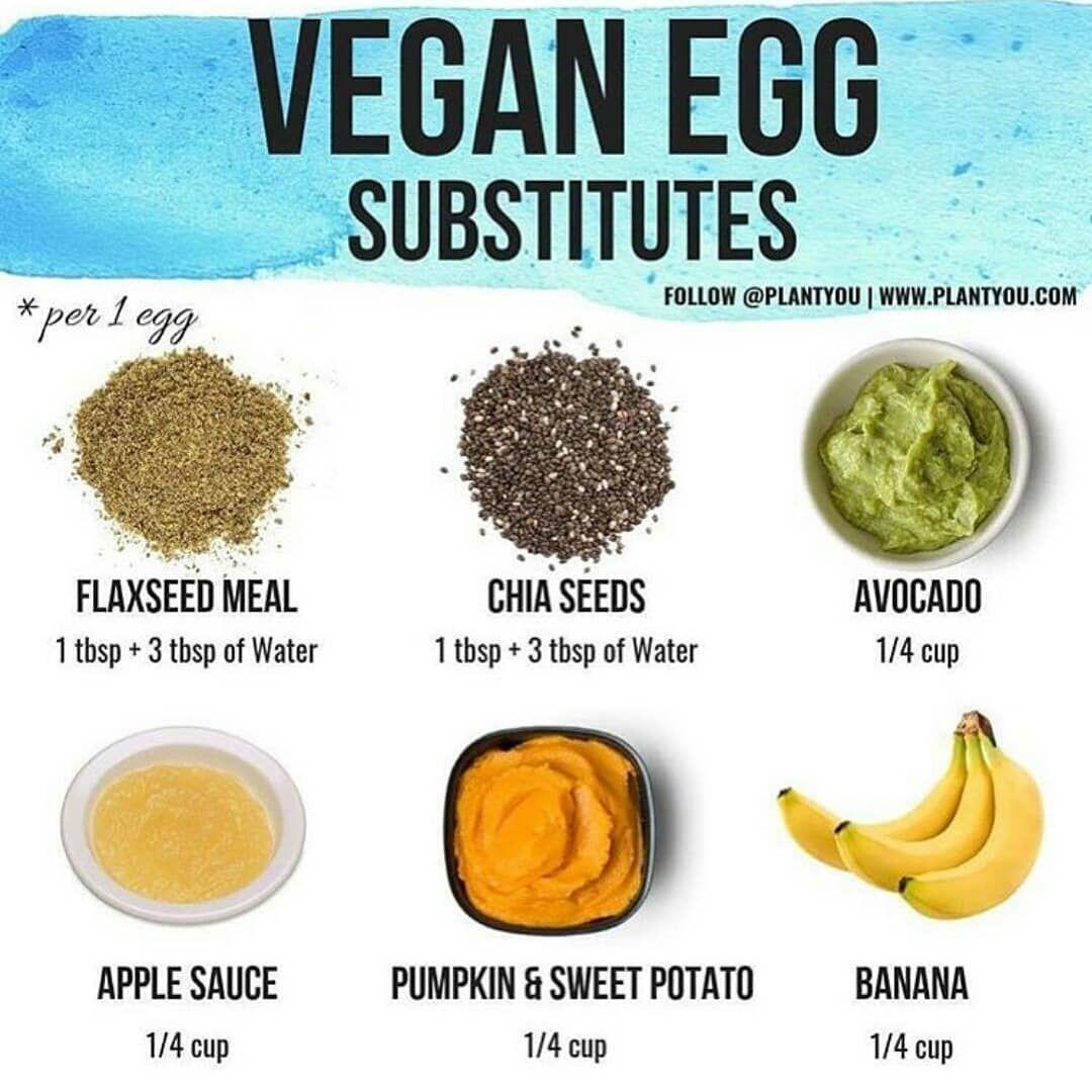 Veganclassroom On Instagram Vegan Egg Substitutes Have You Tried It Vegan Teach Tag Vegan Egg Substitute Vegan Eggs Substitute For Egg