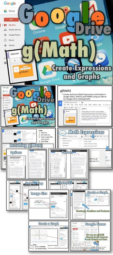 Create and insert Math Expressions and Graphs in Google DOCS, SHEETS