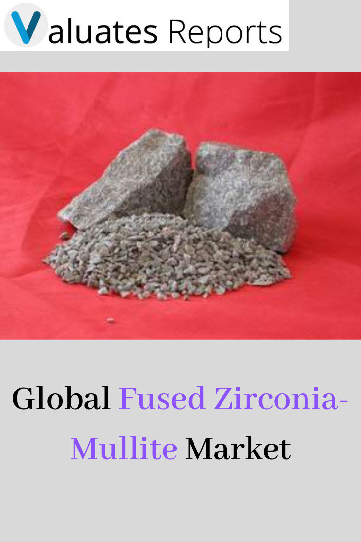 Global Fused ZirconiaMullite Market Report 2019 Market