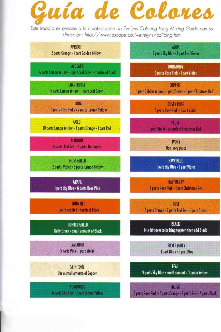 Chart for mixing food coloring to get desired colors. The website is ...