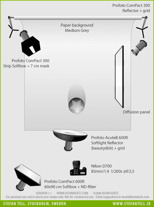 Studio Lighting Diagram Psd