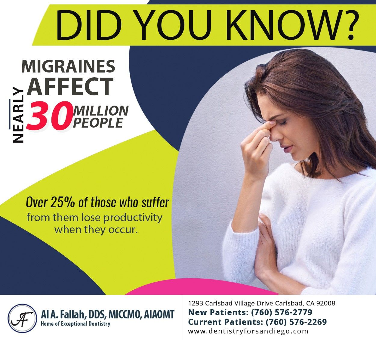 You don't have to live with migraines. If you experience frequent #headaches accompanied by #nausea and sensitivity to light or sound, call us for an evaluation at (760) 576-2779 / (760) 576-2269  #Migraines  #carlsbad #CA #dentistryforsandiego #dentalfacts