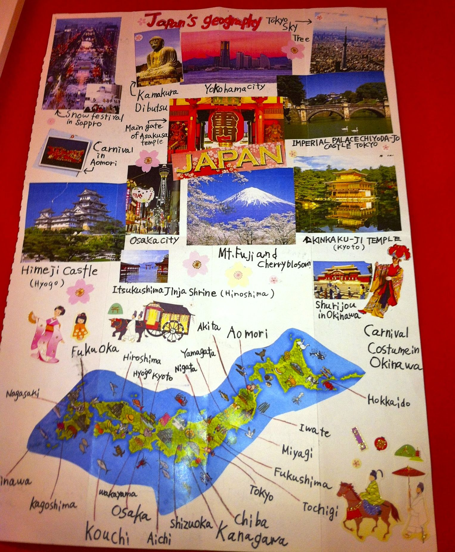 global studies students create travel brochures for tourists wishing to visit their country of origin