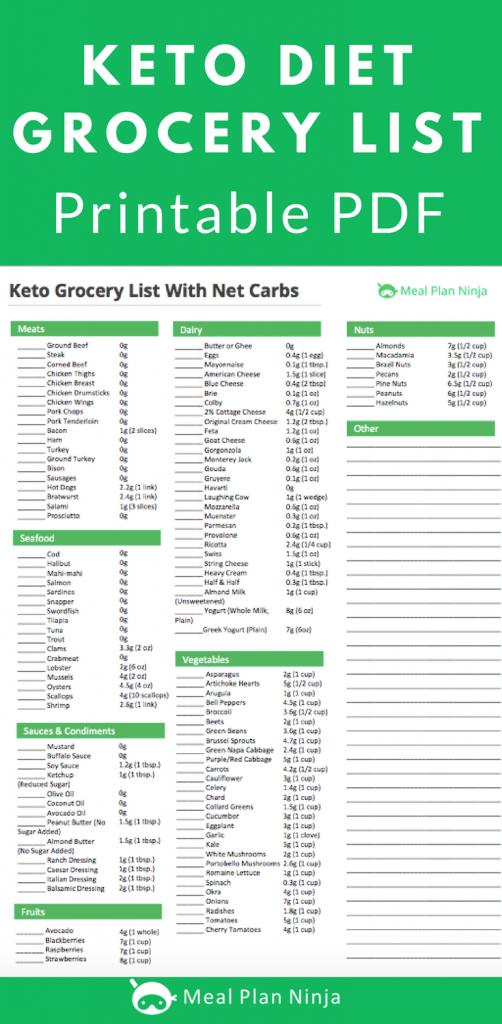 ninja diet plan pdf