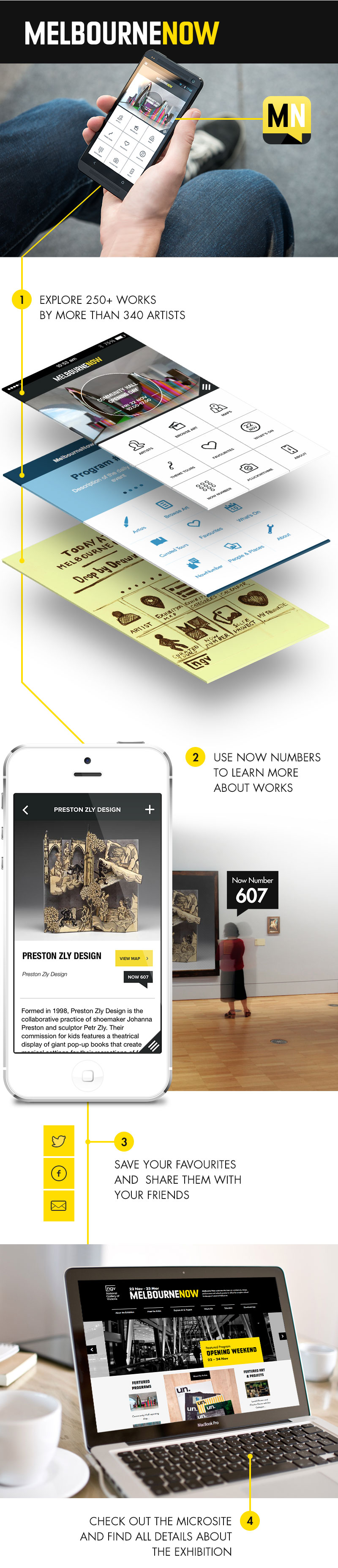 NGV MelbourneNow Responsive website, Android and iOS apps