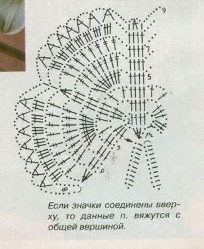 БАБОЧКИ вязание и вышивка - orsosolo2 - Picasa Web Albums