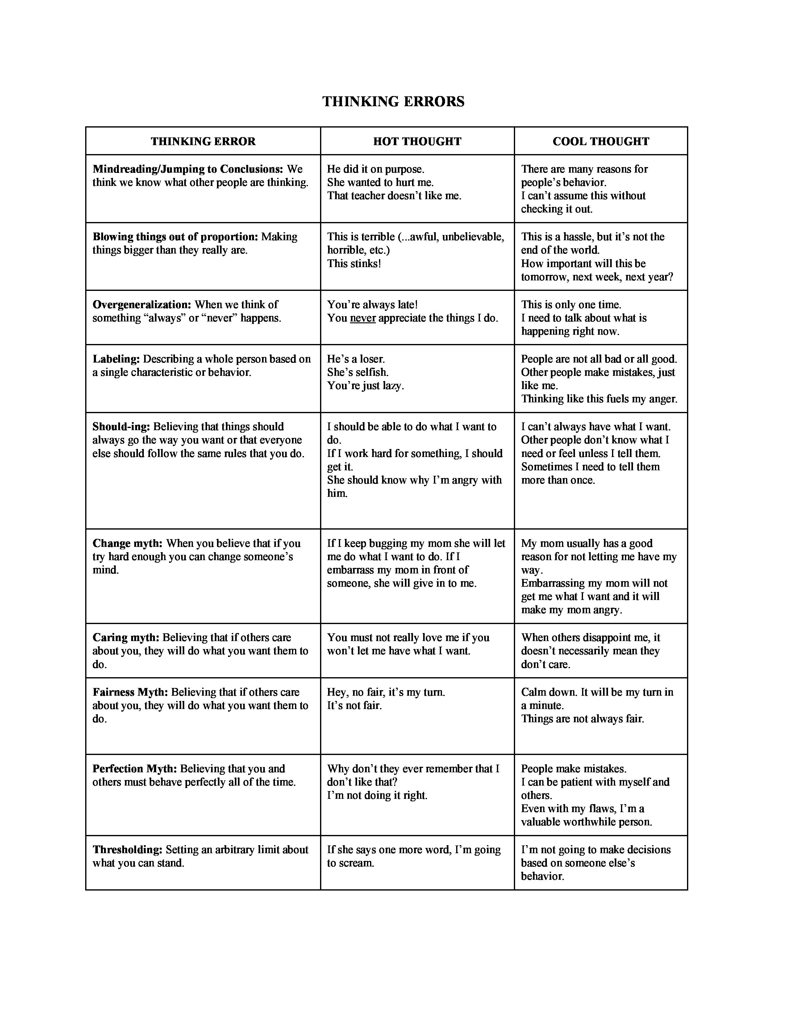 Uncategorized Thought Stopping Worksheet dr amen ants automatic negative thoughts related keywords common thinking errors and alternative ways to look at them
