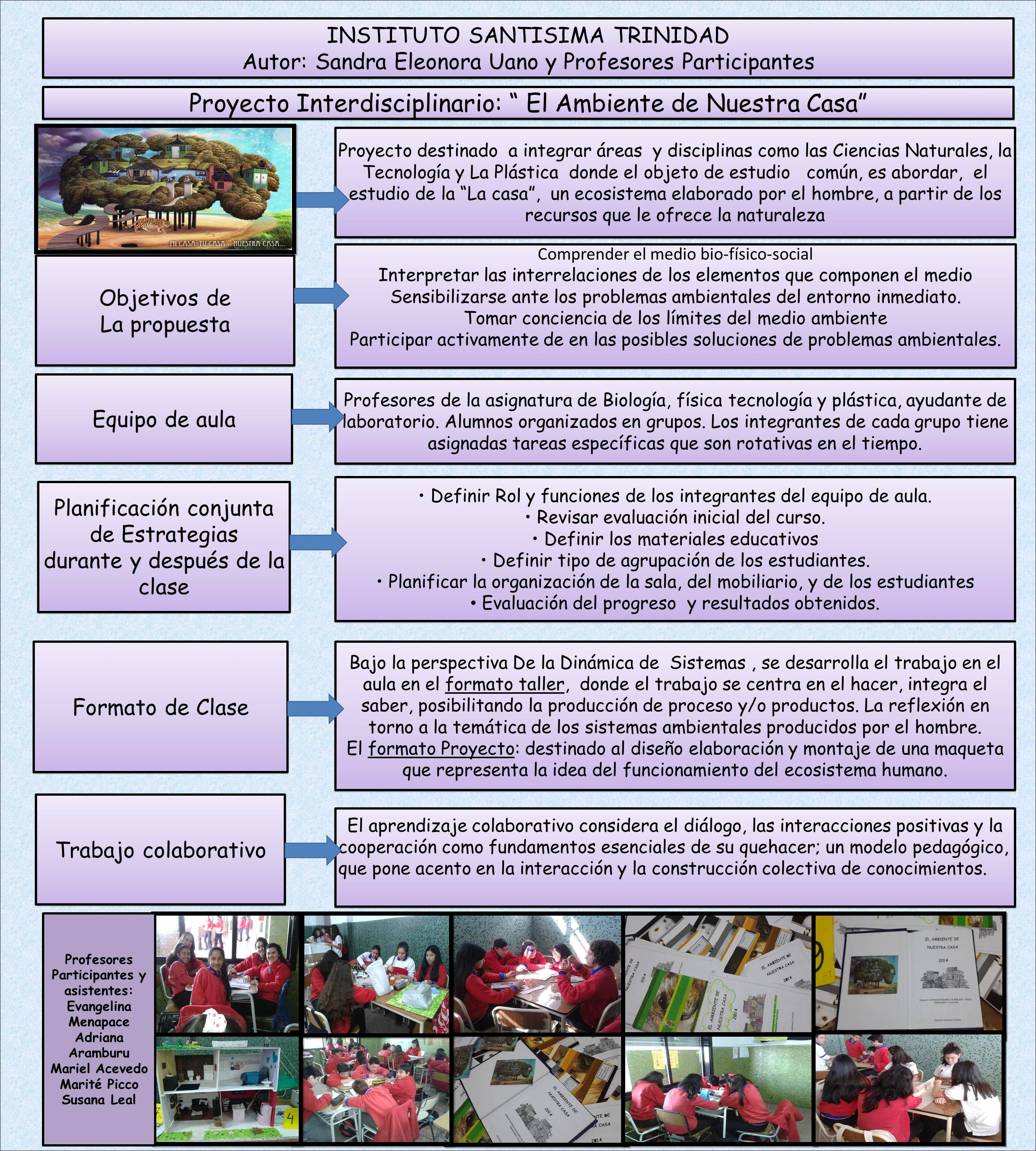 Trabajo Interdisciplinario Y Colaborativo Ciencias Naturales