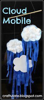 Craftulate: Cloud Mobile