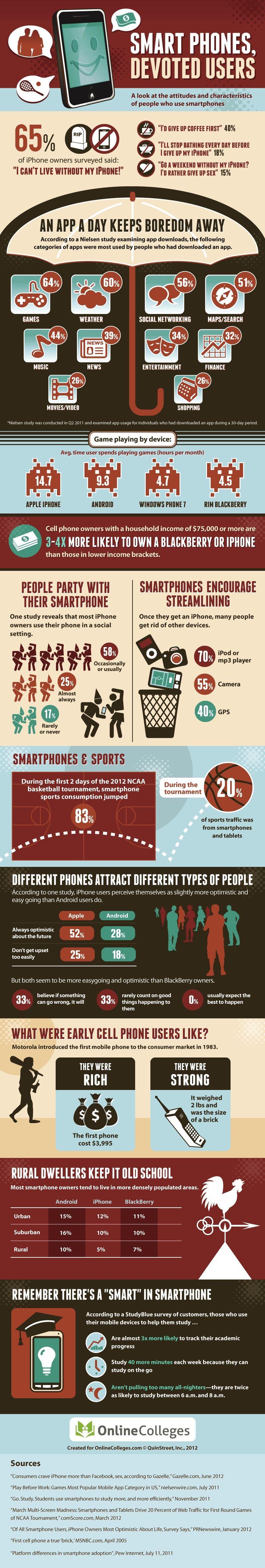 http://5.mshcdn.com/wp-content/uploads/2012/09/smartphone-devoted-users-infographic.jpg