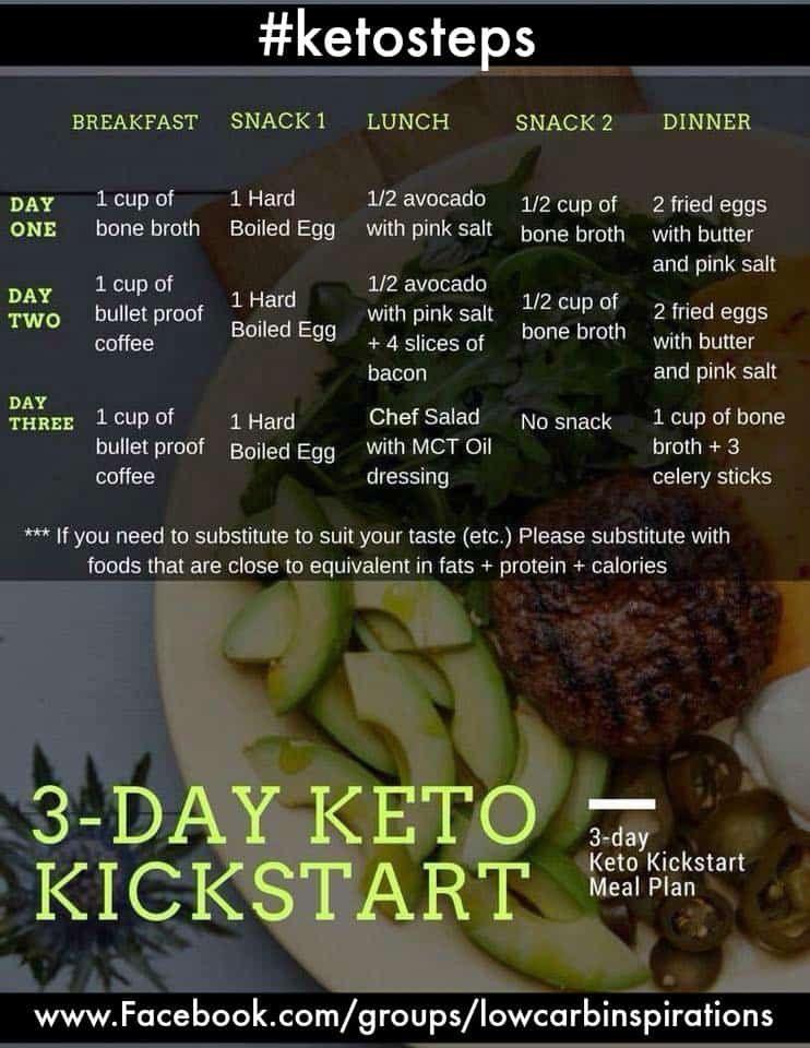 3 Day Keto Kickstart Meal Plan to Lose Weight #ketomealplan