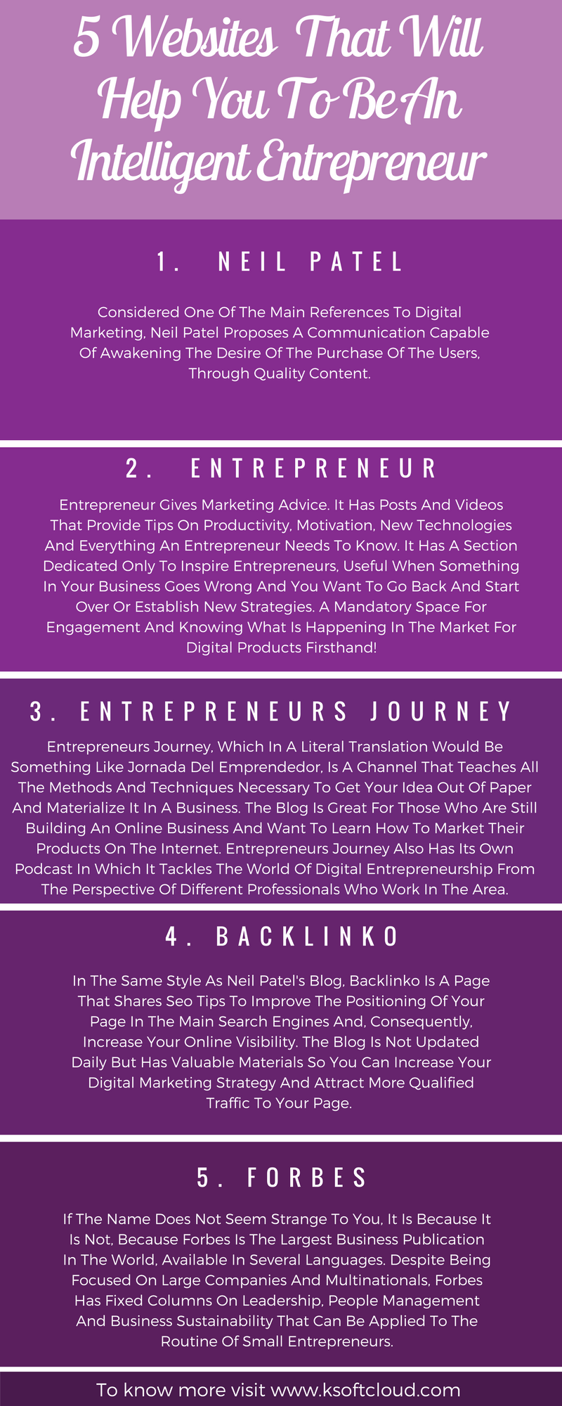 best websites for entrepreneurs 2018#top websites for entrepreneurs