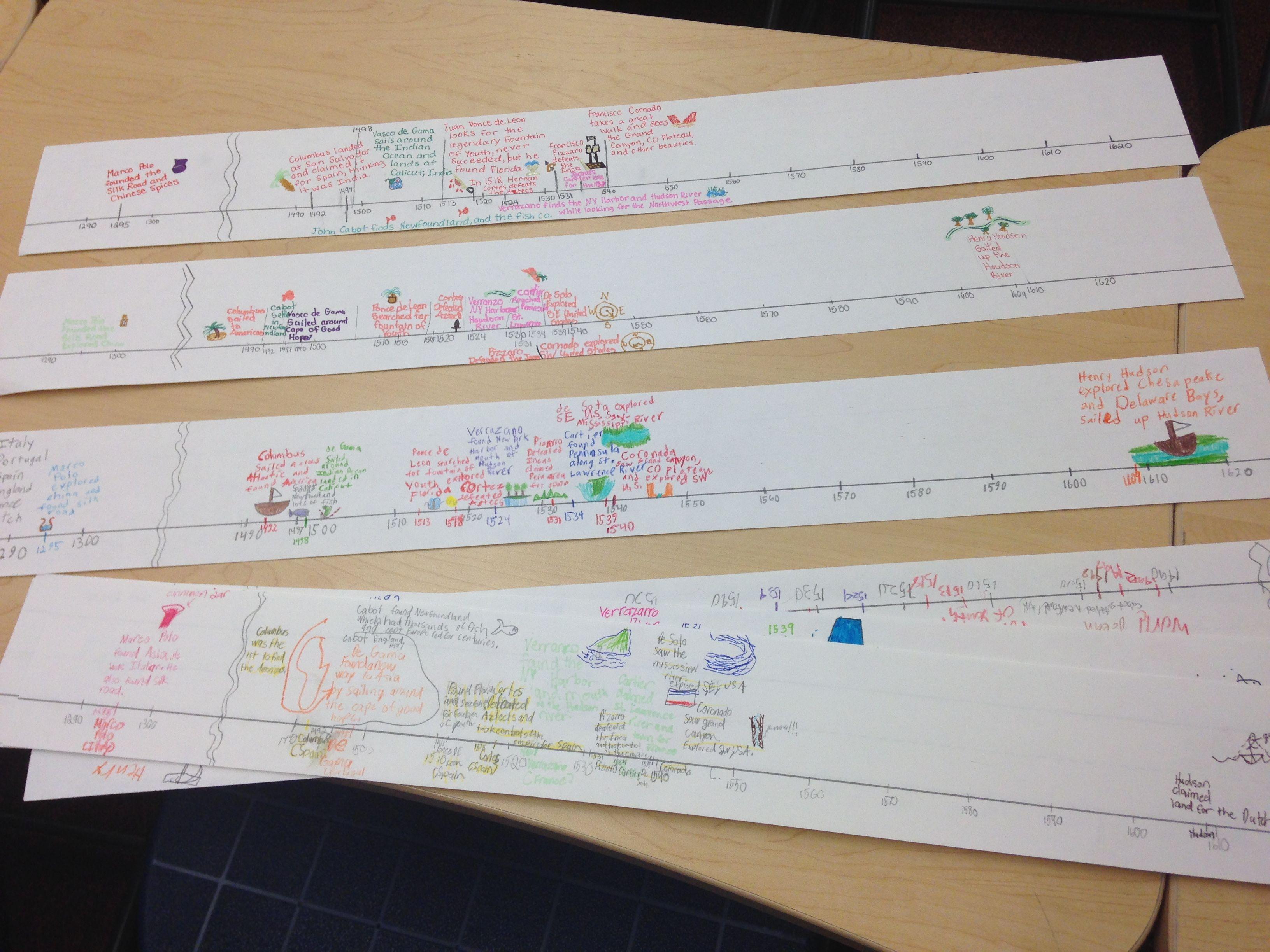 Explorer Timelines