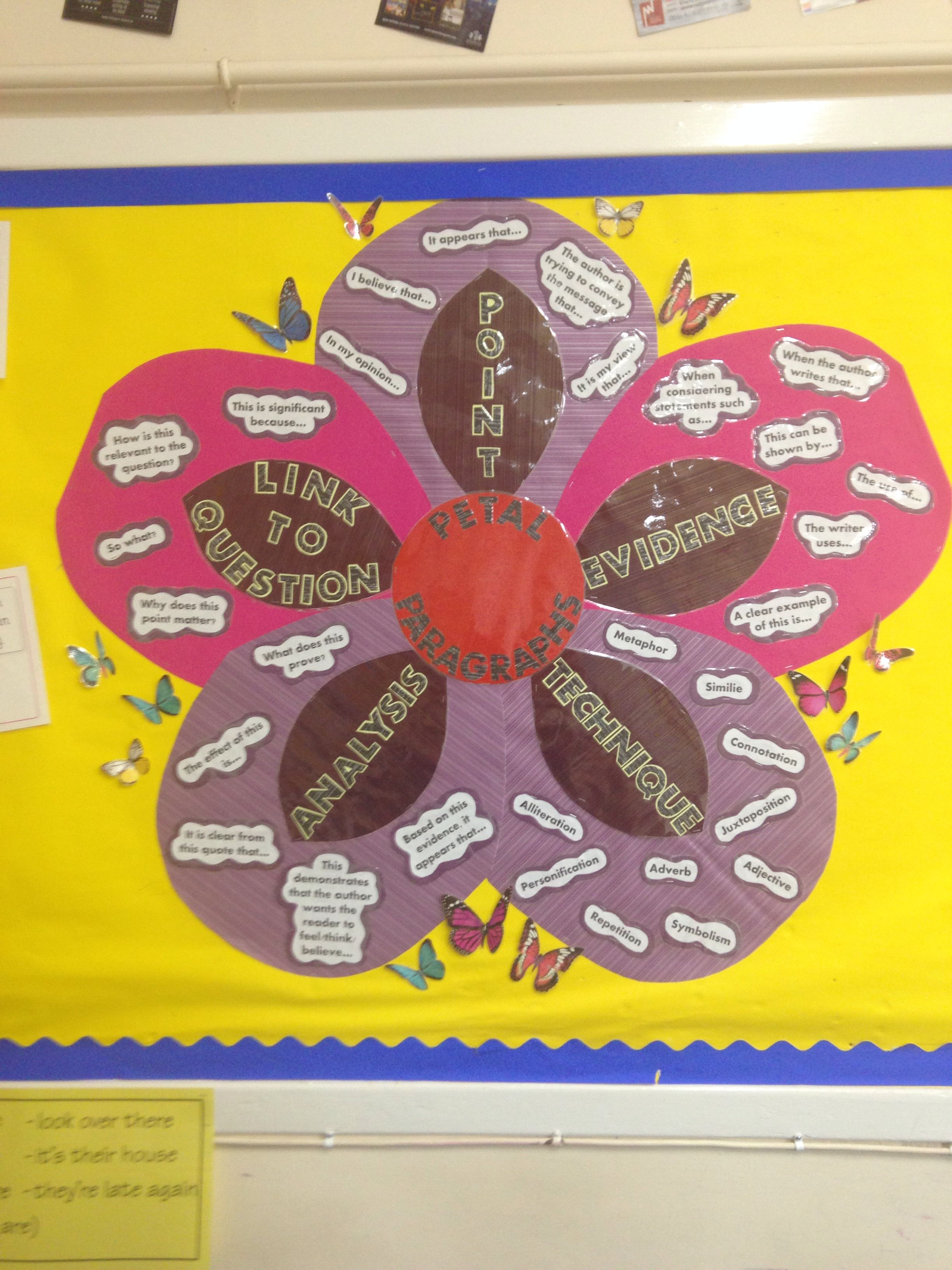Classroom Display Ideas Ks4 ~ Petal paragraphs classroom display ks teaching