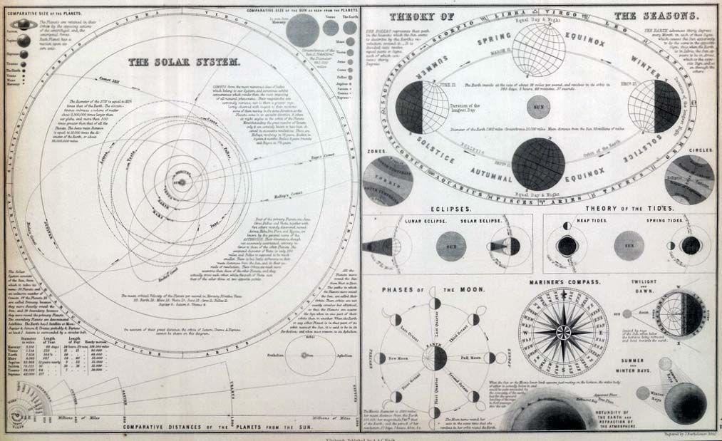 Seasons Solar System Diagram Schematics Wiring Diagrams