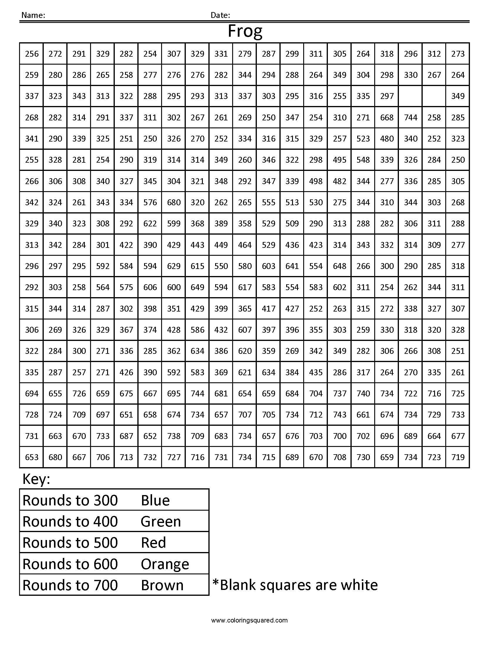 Rounding Worksheets Rrhc3 Frog Free Math Coloring Pages