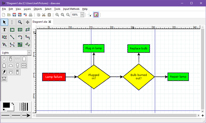 The 7 Best Free Flowchart Software For Windows Flow Chart Flow Chart Template Microsoft
