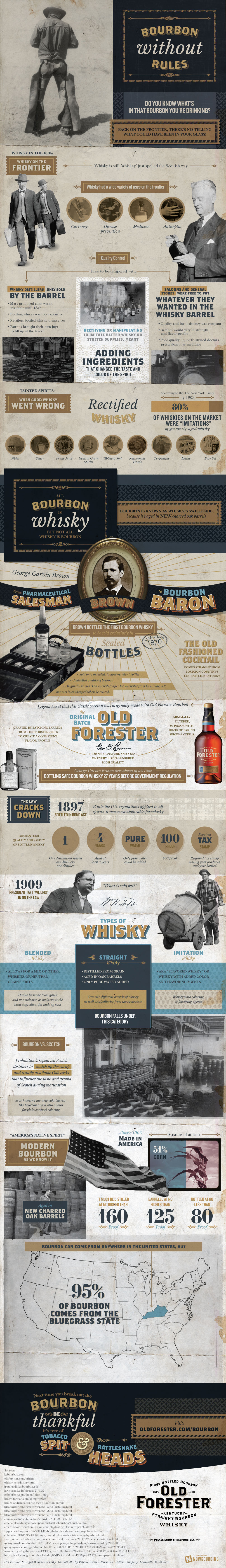 Old Forester #infographic