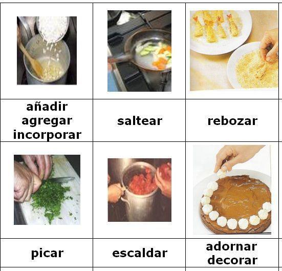Utensilios recipientes y medidas de cocina spanish for Utensilios de cocina en ingles