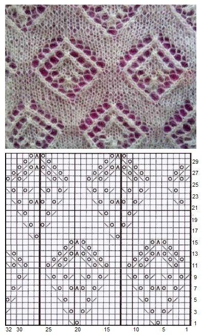 Lace knitting. | Lochmuster | Pinterest | Stricken, Häkeln und ...