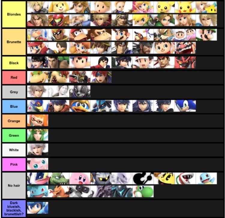 Smash Sorted By Hair Fur Colour Smash Ultimate Tier Lists Nintendo Super Smash Bros Smash Bros Super Smash Ultimate