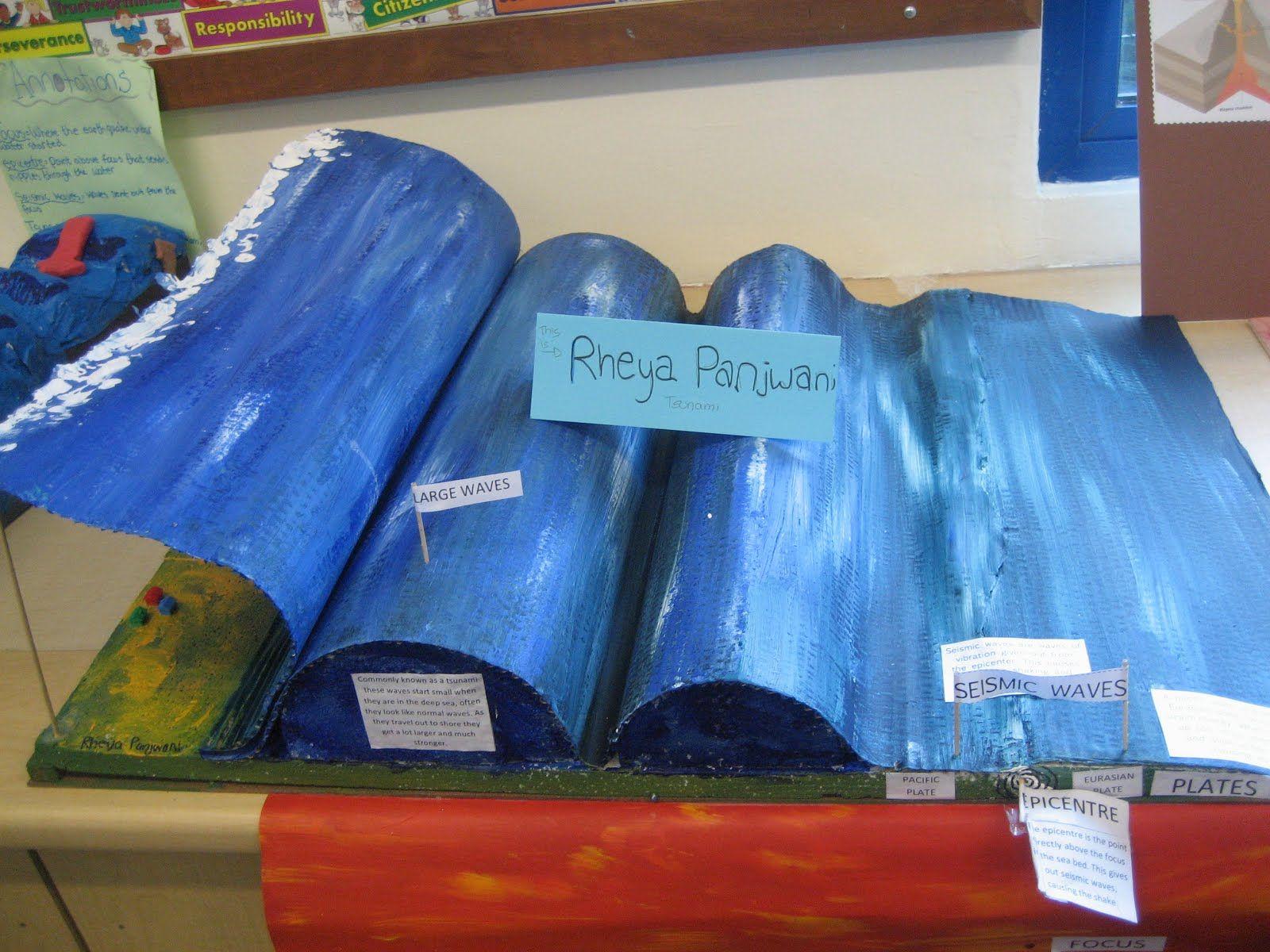 Ocean Floor Project Science Grade 5th