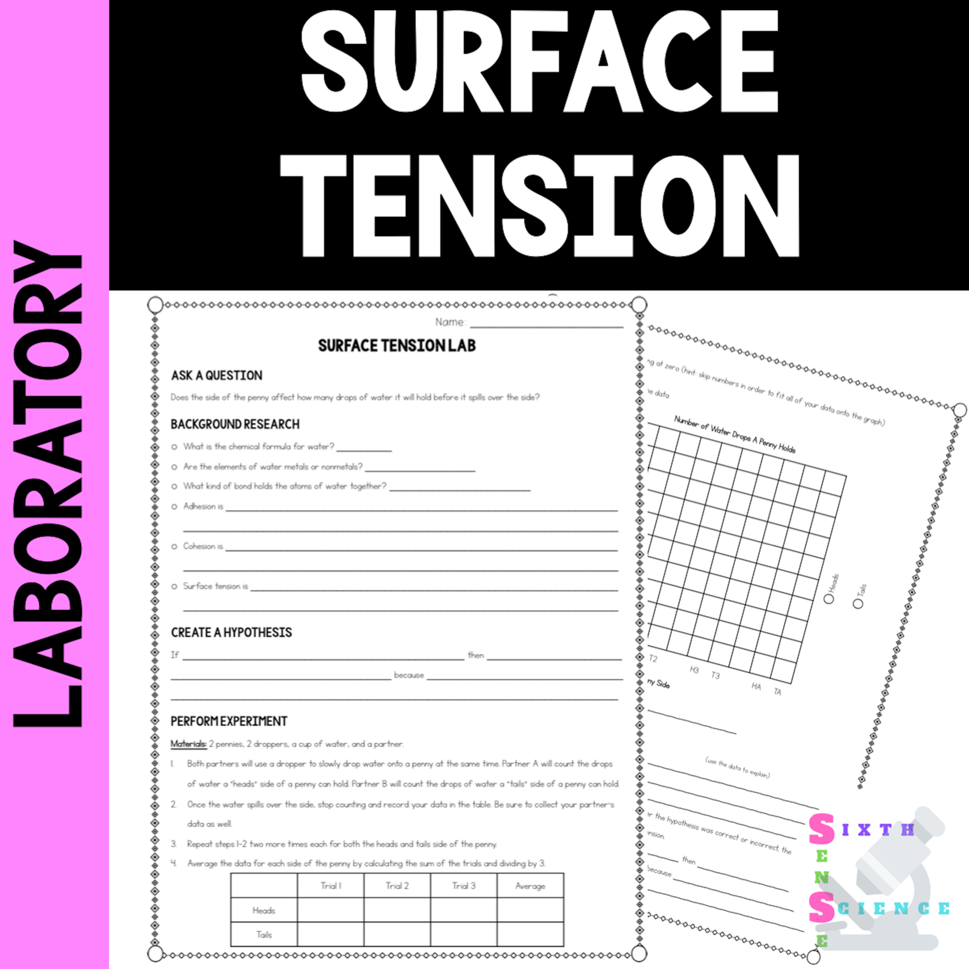 Surface Tension Penny Lab
