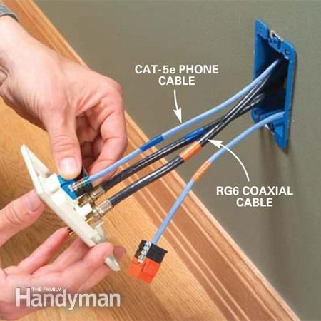 Installing Communication Wiring Electrical House wiring