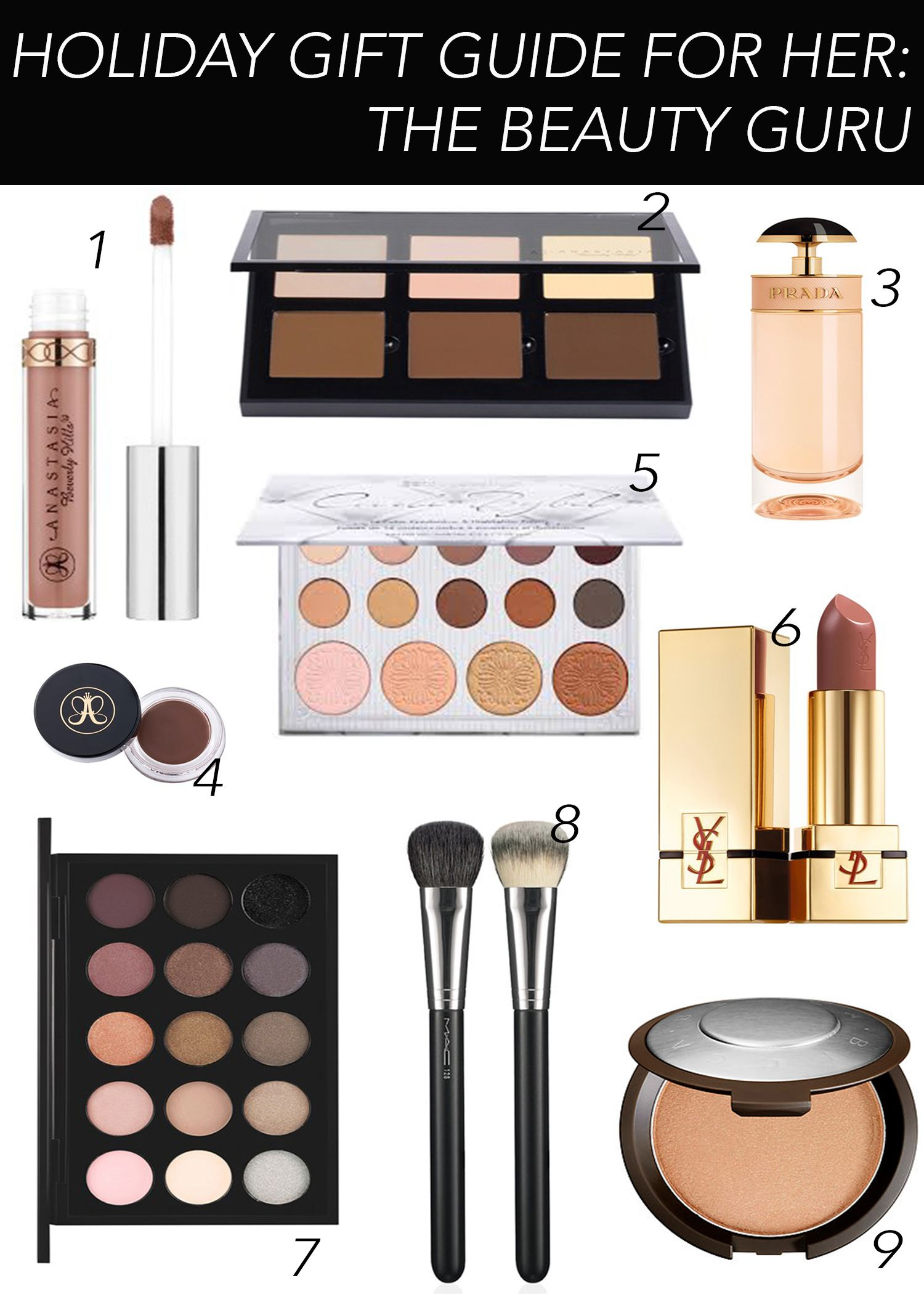 Holiday Gift Guide for the Beauty Guru