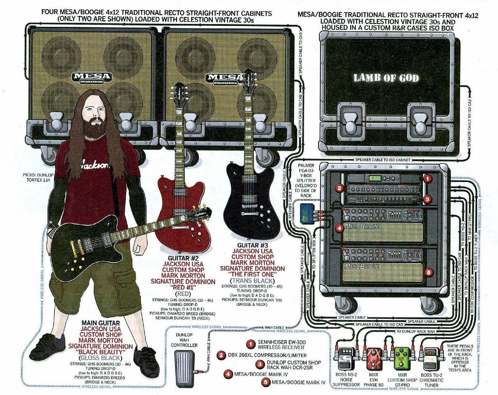 Detailed Gear Diagram Mark Morton Lamb Of God Guitar Rig Guitar Tech Guitar Pedals