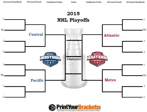Printable Nhl Playoff Bracket 2015 Nhl Playoffs Playoffs Hockey Playoffs