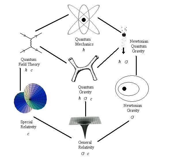 The quantum mechanical description of the world is ...
