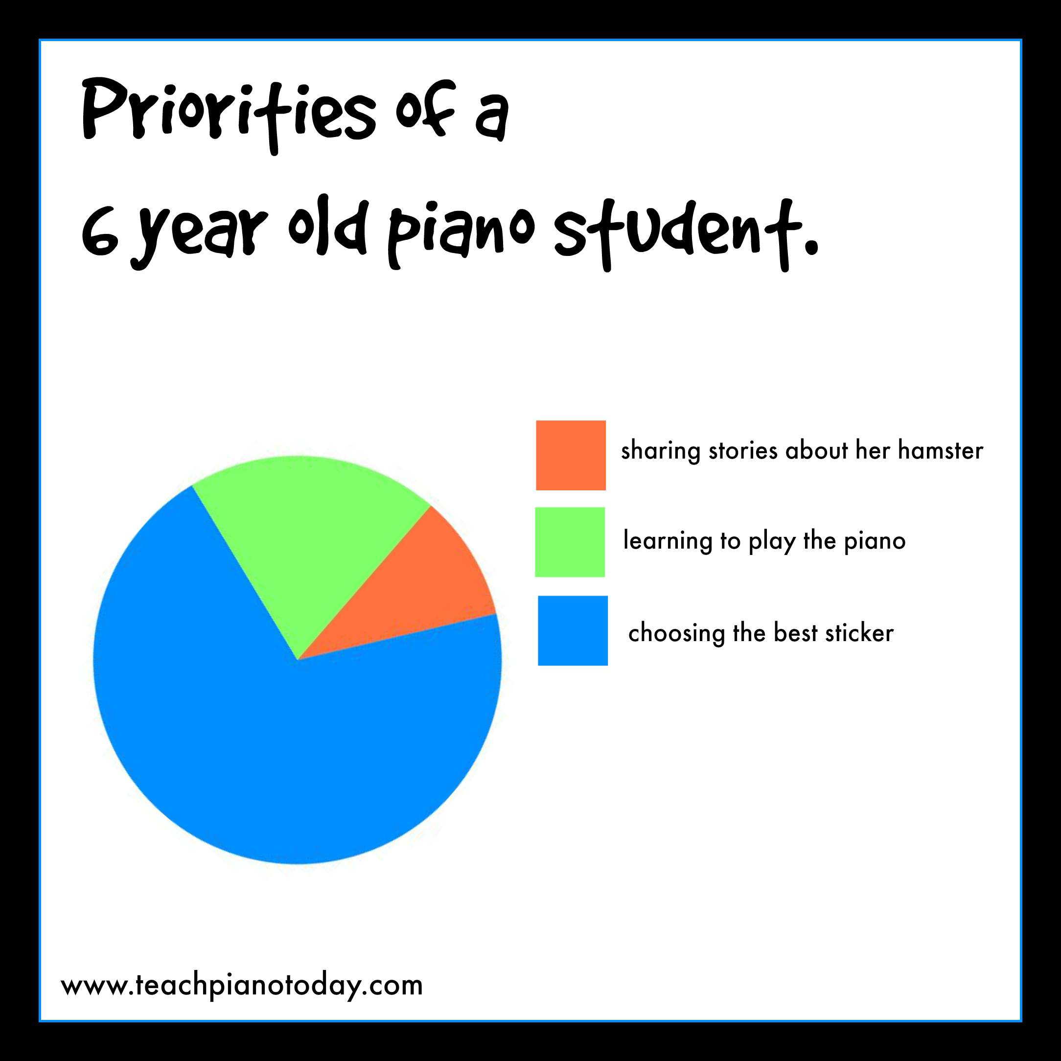 Home Page Piano Teacher Quotes Music Jokes Piano Lessons