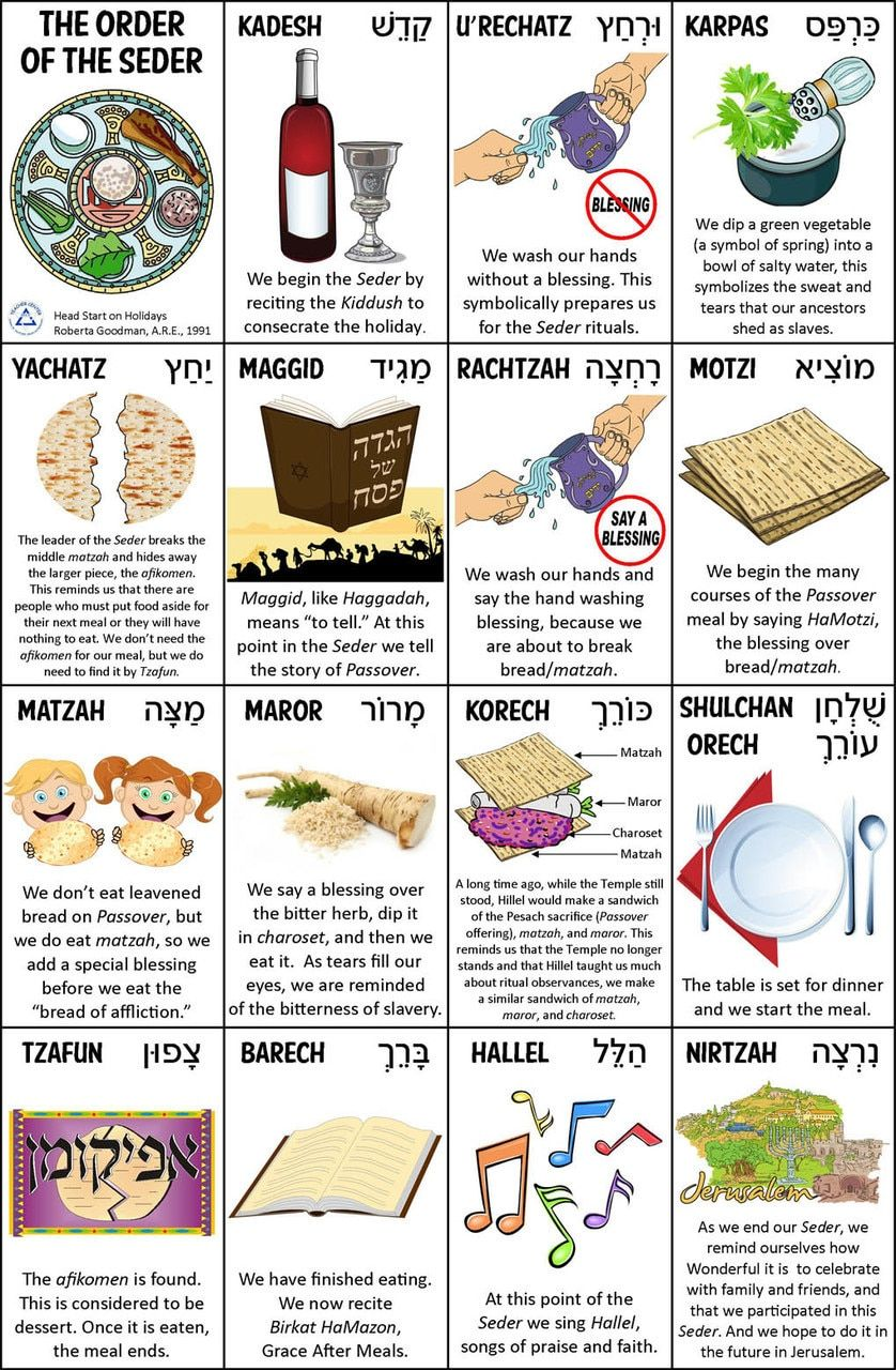 Order Of The Seder Cards Passover Haggadah Passover Recipes Passover Crafts [ 1280 x 838 Pixel ]