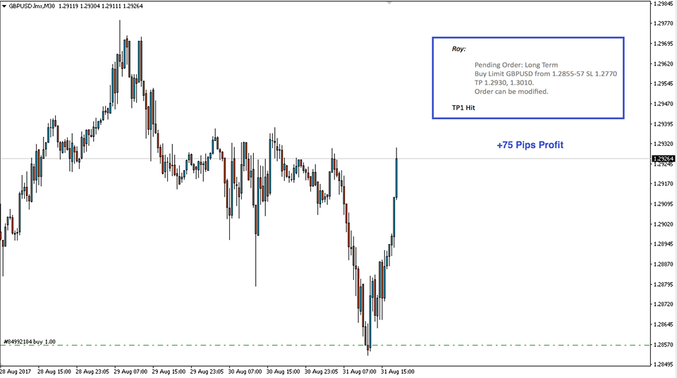 Accurate Forex Signal Forex Signals Positivity Screen Shot