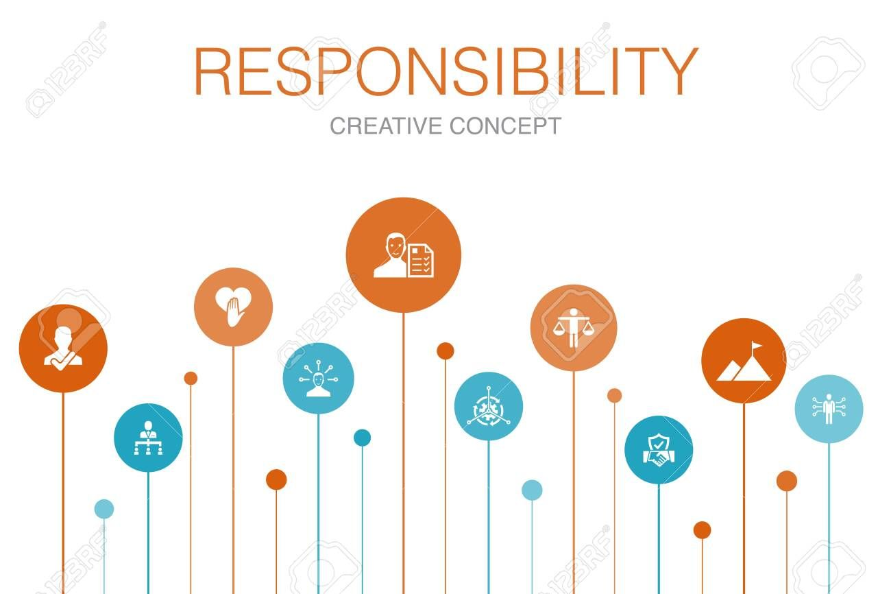 Responsibility Infographic 10 Steps Template Delegation Honesty