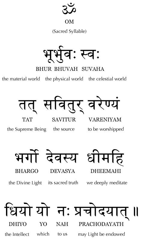 Sanskrit Of The Vedas Vs Modern Sanskrit: The Gayatri Mantra I Have This Tattooed On My Left Forearm
