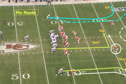 NFL 101: Introducing the Basic Route Combinations | Football