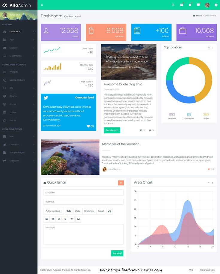 Alfa - Responsive Bootstrap 4 Admin Dashboard Template, UI and - price chart template