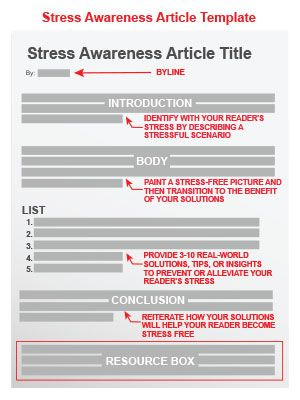Stress Awareness Article Template Blog Post Creating A