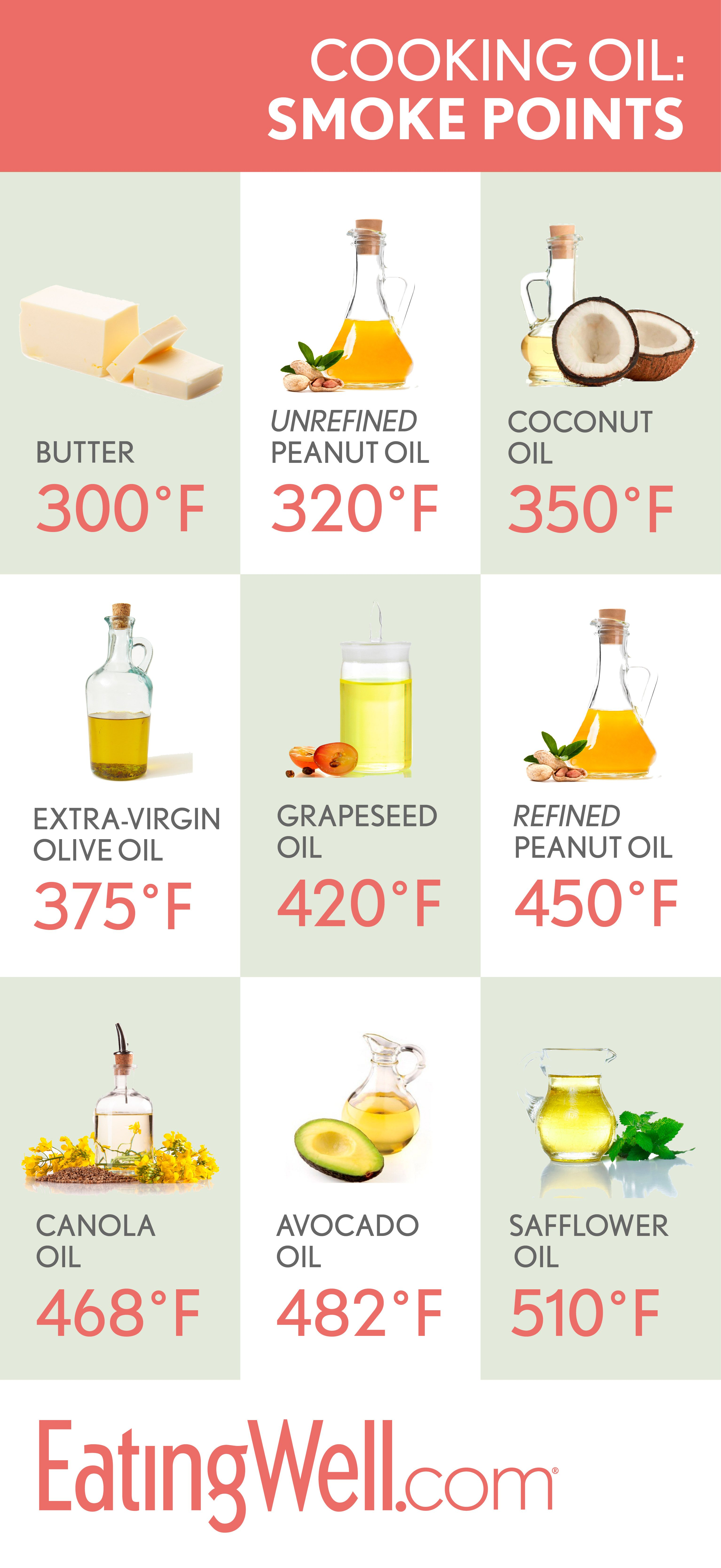 What Is The Best Oil For Cooking Cooking Cooking Basics Cooking Oils